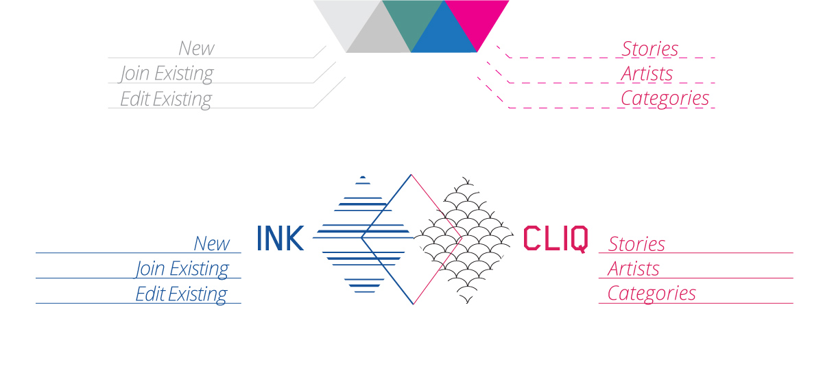 Inkcliq Website Menu